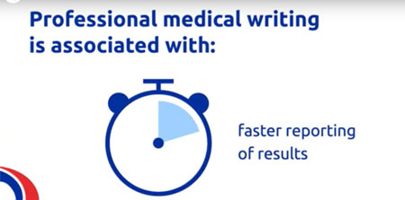 Professional medical writers improve the quality and speed of clinical trial reporting